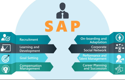 Make Better Business Decisions with At-Your-Fingertip Support for SAP Landscapes