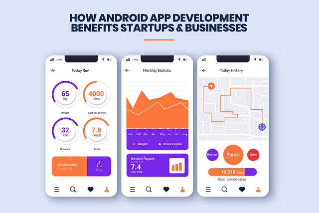 How Android App Development Benefits Startups & Businesses?